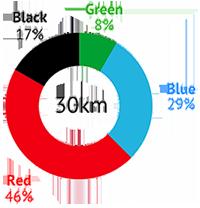 Chart of pistes at Sainte-Foy-Tarentaise