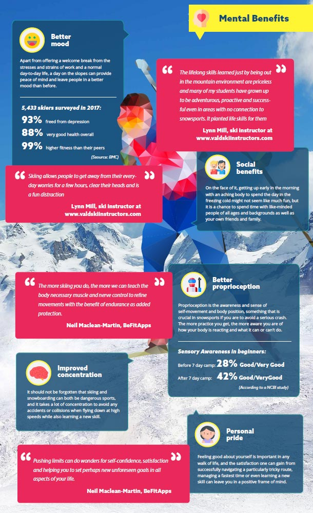 Mental benefits of skiing